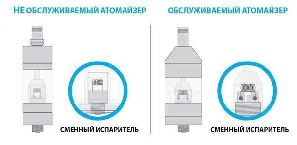 атомайзеры